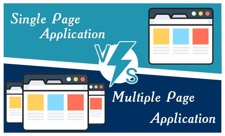 Single-page application v/s Multiple-page application