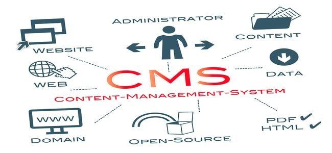 Benefits of CMS (Content Management System)